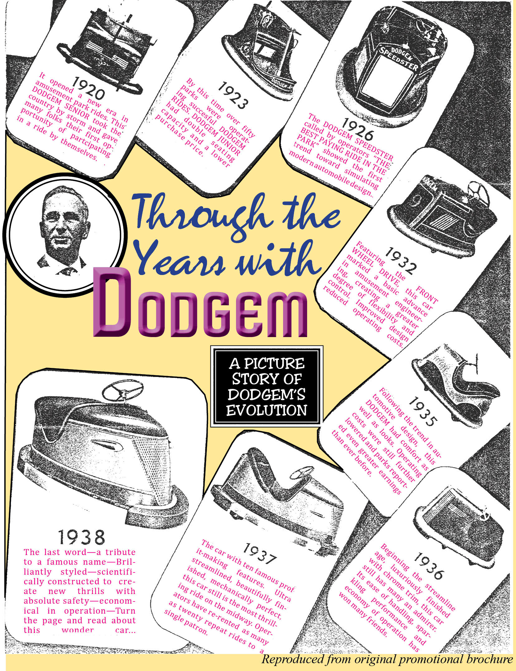 Through the years with Dodgem